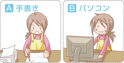 A手書き Bパソコン
