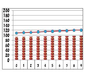 02 表計算で子どもの成長記録つくっちゃお! | 幼稚園・保育園の先生が読むパステルIT新聞 幼